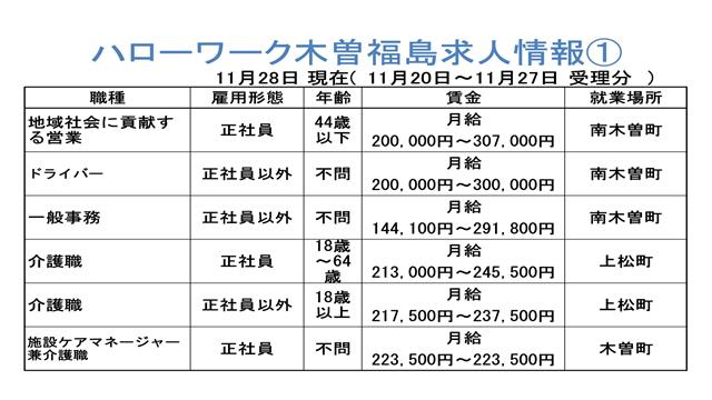 求人情報(11/28)-1