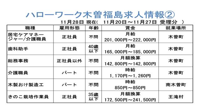 求人情報(11/28)-2