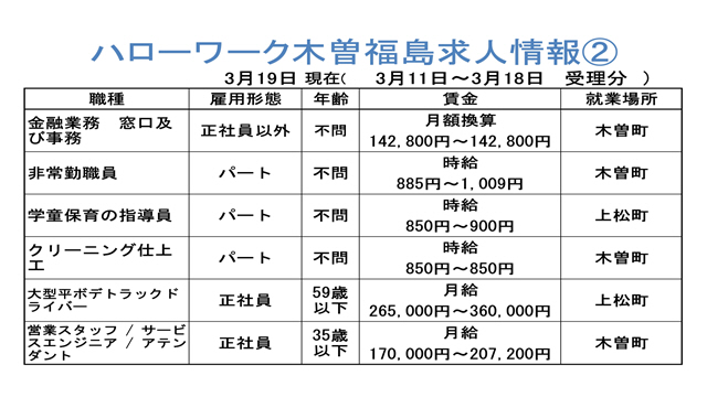 求人情報(3/19)-2